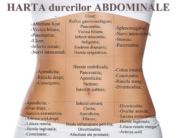 persoane cu dureri articulare diagnostic de artrită la mână