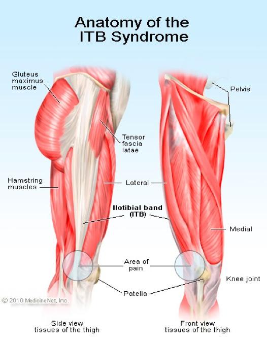 artroza artrita a degetului mare inflamația articulației carpiene