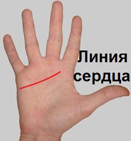 articulații în palma mâinii tale