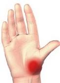 unde articulația degetului doare