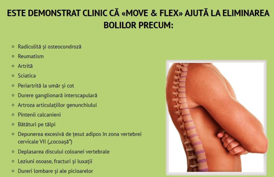 artroza articulațiilor discului lombar